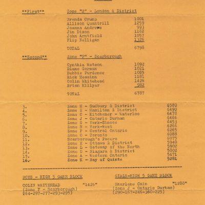 1970-standings