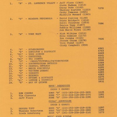 1985-standings